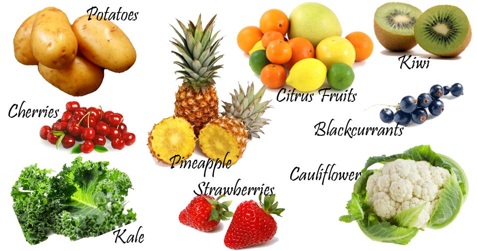 tác dụng mới của vitamin C